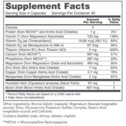 Bone Support Formula FACTS