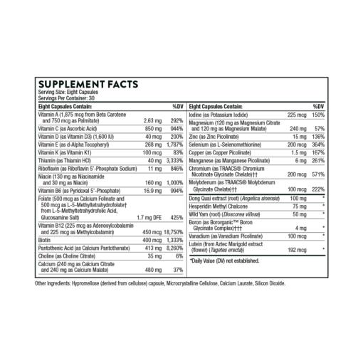 Meta-Fem FACTS